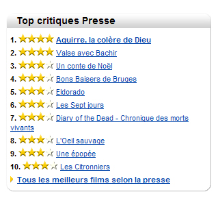 three israeli films in the top 10 critic choices right now in france